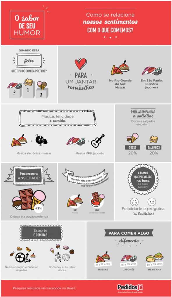 infografia-final-PR