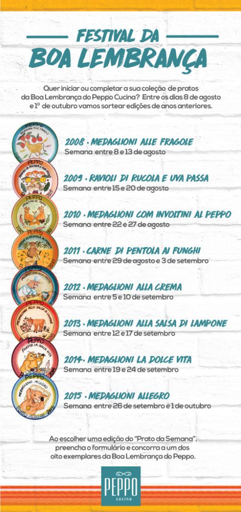 festival-da-boa-lembrança-peppo-cucina-2016-pratos